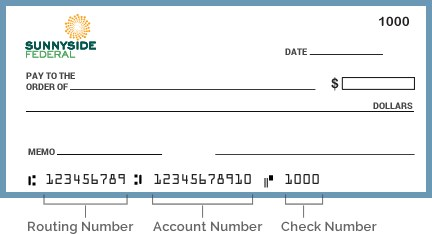 Picture shows where to find the routing number on your checks. The routing number is 221972027